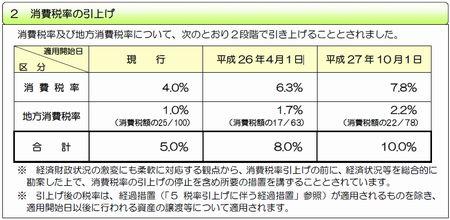 消費税8.JPG