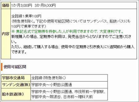 エコ定期券.JPG