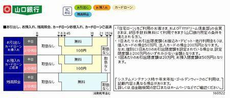 山口銀行.JPG
