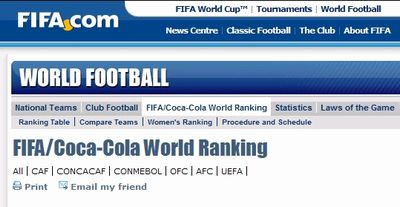 FIFA世界ランキング