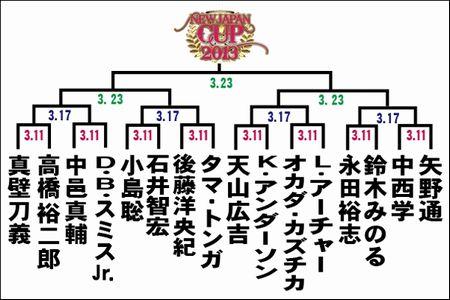 NJCUP2013.JPG